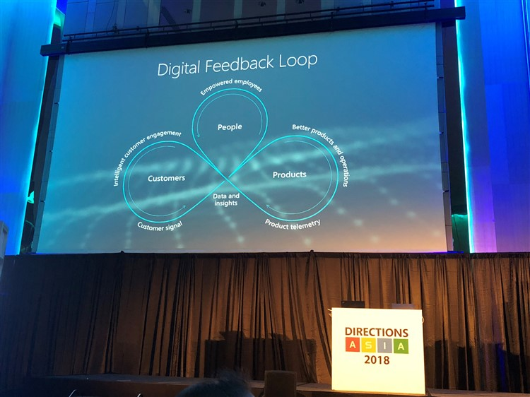 digital feedback loop