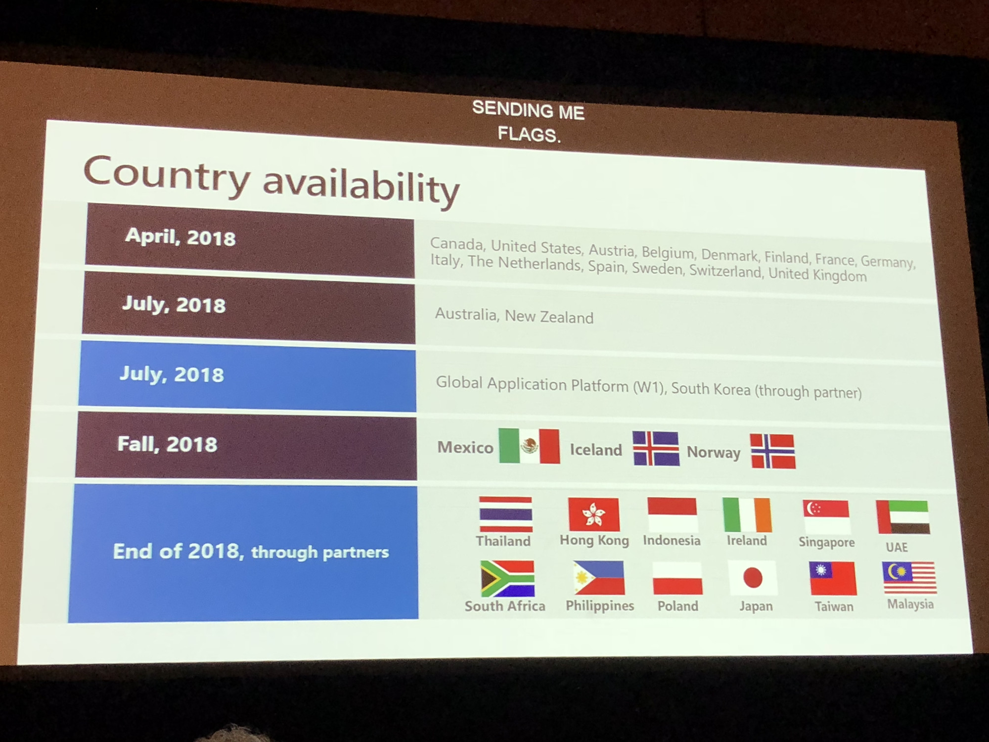 business central country availability